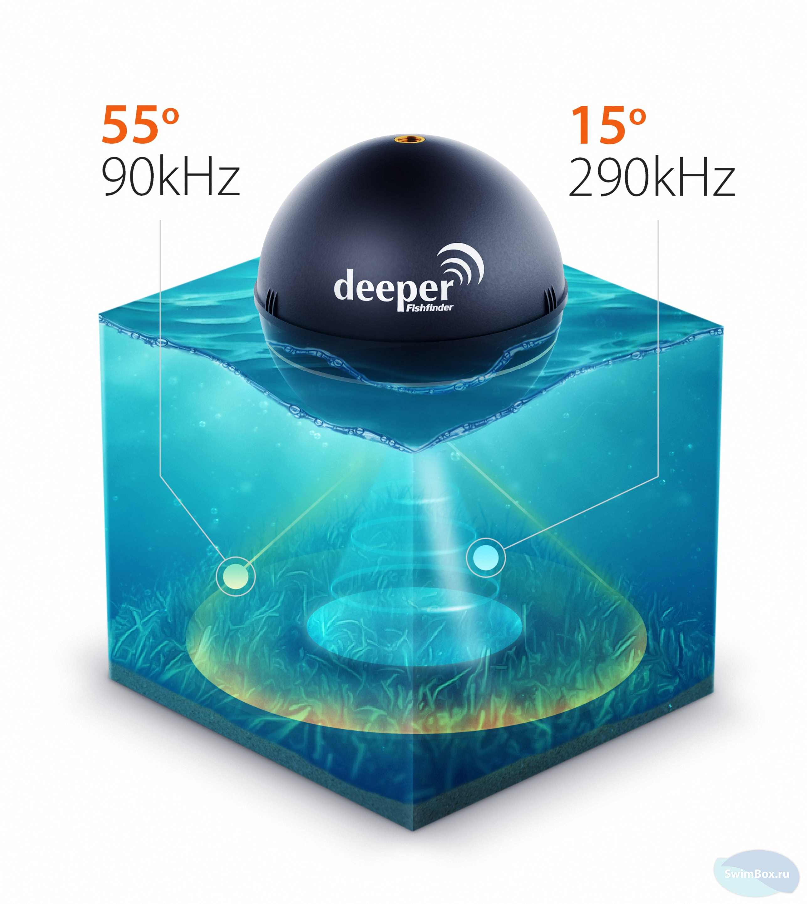 Эхолот Deeper Smart Fishfinder + Aquapac 350 Фото 9