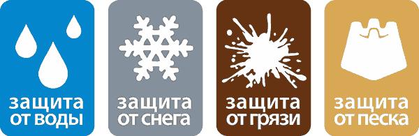 Защита от воды, снега, грязи и песка